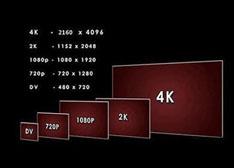 解密4K高清电视:索尼三星等真能拯救家电业?