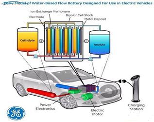 GE携手伯克利实验室共同探索电动汽车储能新方案