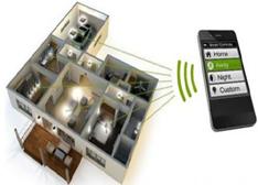 微智能家居系统解决方案