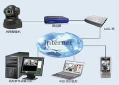 4G技术有望助无线监控突破现有瓶颈
