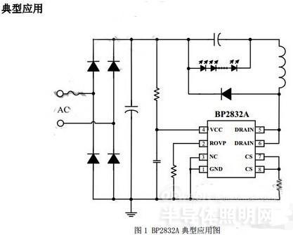 bp2832a 采用 sop-8 封装.