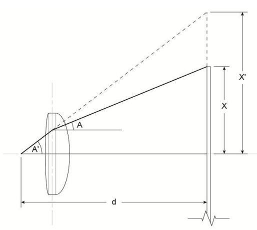 VR镜片图纸技术v镜片规则头盔产品编号图号图片