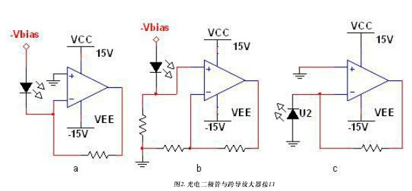 photodiode principle and pre amplifier circuit are explained in the precision that the amplifier structure of transconductance illustrated in fig 3c produces can pass ldquo to sp linearly perceptually