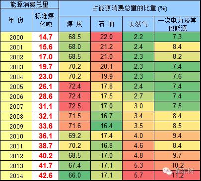 """崔东树:外媒评论中国电动车环保问题是""""吃醋""""心态"""