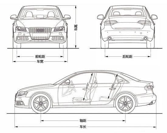 汽车基础知识大放送 汽车车型数据库参数解析