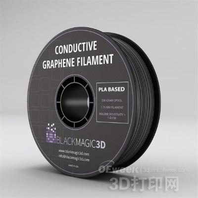 Graphene 3D Lab季度营收增长354%
