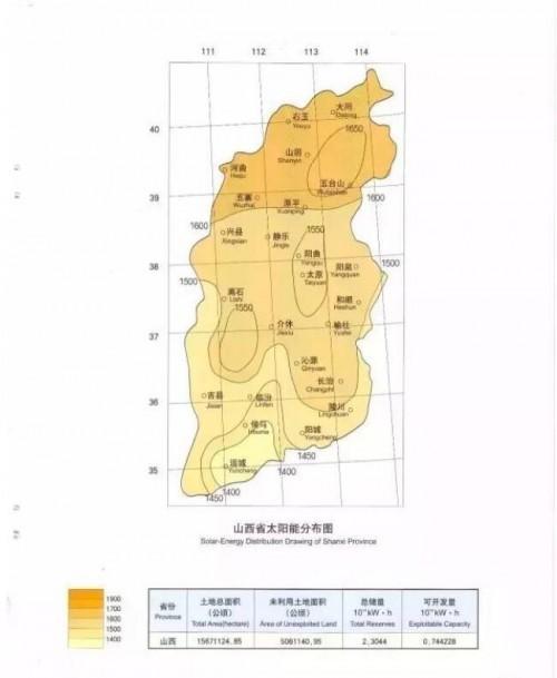 【必备】光伏电站:中国各个省份太阳能资源分布图集