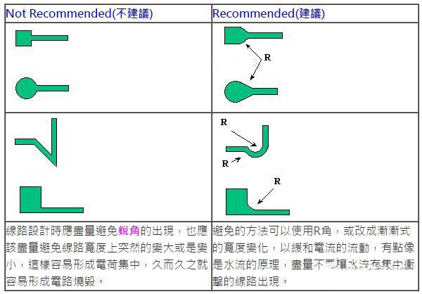 柔性电路板线路设计技巧分享
