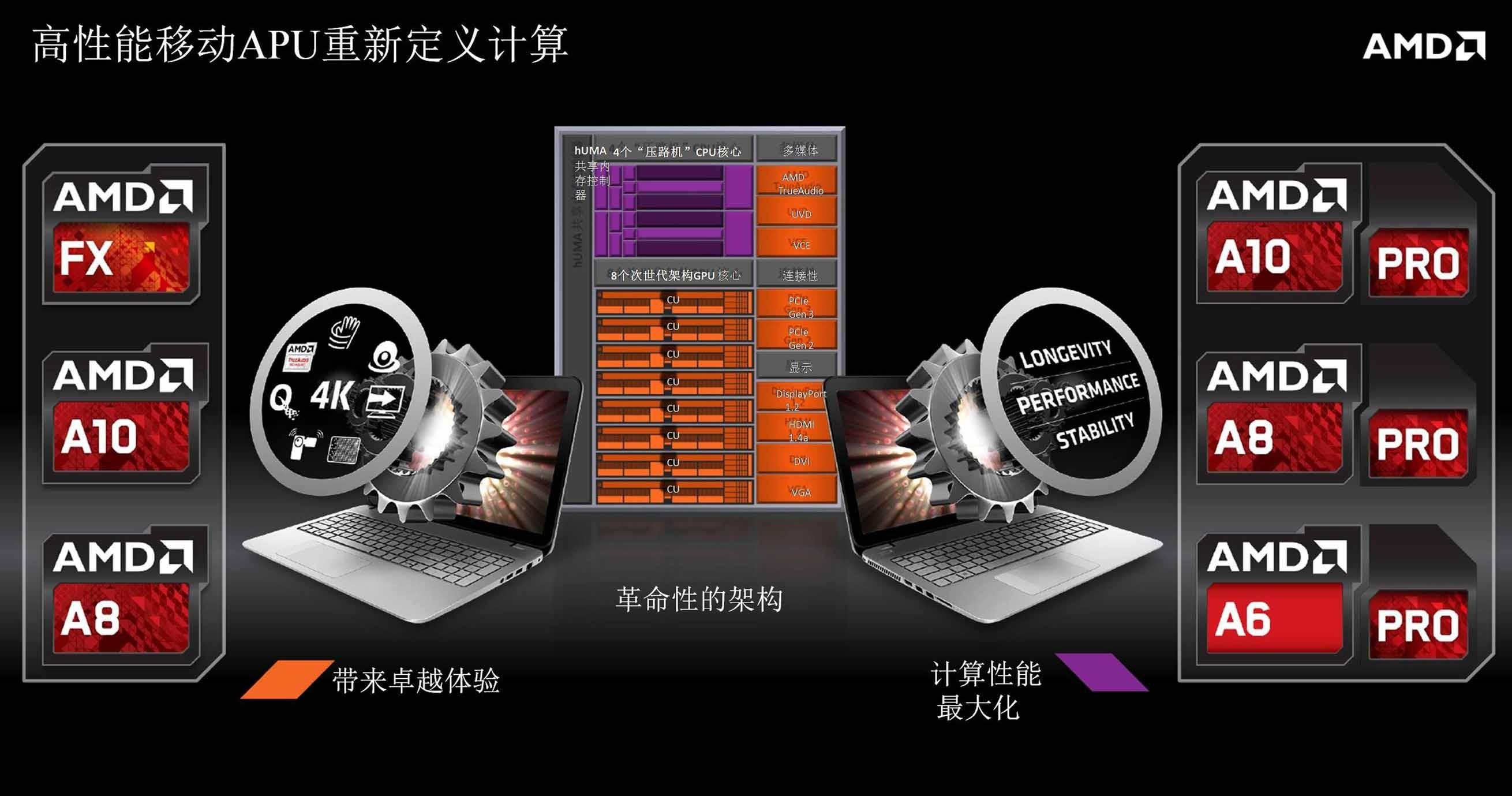 中国首款异构计算处理器 为何能在业界处于领先地位?