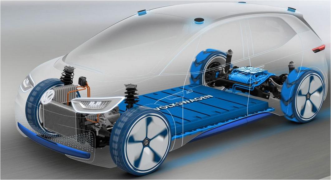 跨越达尔文海,浅谈电动汽车和动力电池技术发展趋势