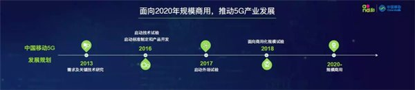 中国移动:北上广已进行5G外场测试,2020年商用