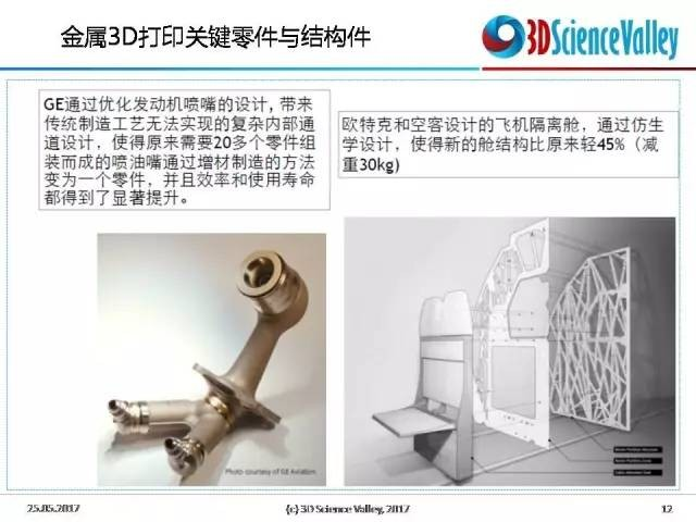 C919搭载的3D打印件及3D打印在航空市场的应用现状盘点