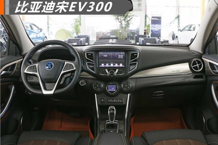 成熟稳定可靠 基于汽油版车型打造纯电动SUV推荐