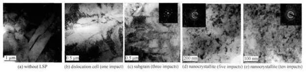 激光表面纳米化技术详解及进展 新闻资讯-西安必盛激光科技有限公司