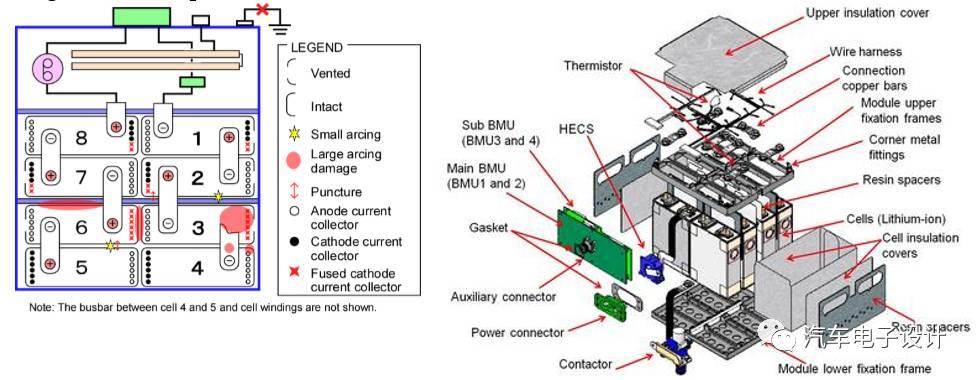 电池包内的压力传感器
