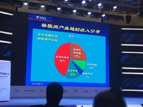 韦乐平解析物联网产业链价值分布:AEP成为运营商关注焦点