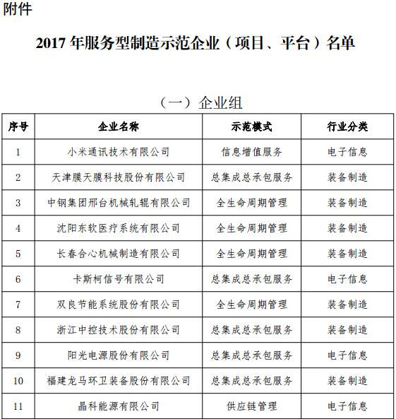 工信部发布2017年服务型制造示范企业(项目、平台)