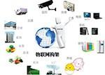 物联网发展进入黄金期 中国吹响冲锋号
