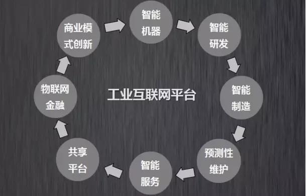 """航天云网助力中国制造业实现""""弯道超车"""""""