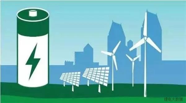 储能产业将引爆万亿级市场,各大锂电企业如何布局?