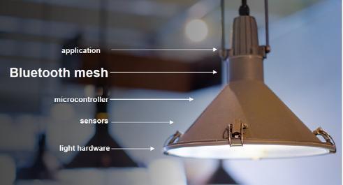 蓝牙技术联盟:照明即平台   第一篇