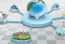 智能安防与物联网有何紧密关联?