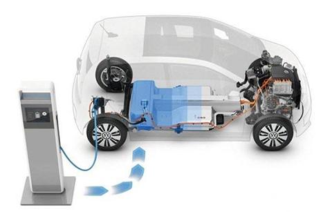新能源车购置税免征至2020年 消费者顾虑依旧难消