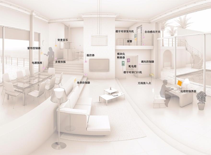 全球智能家居品牌地图:这些知名企业你知多少?
