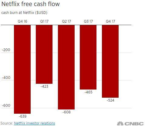 高端数字电视与视频行业前瞻:巨头重磅投入内容制作