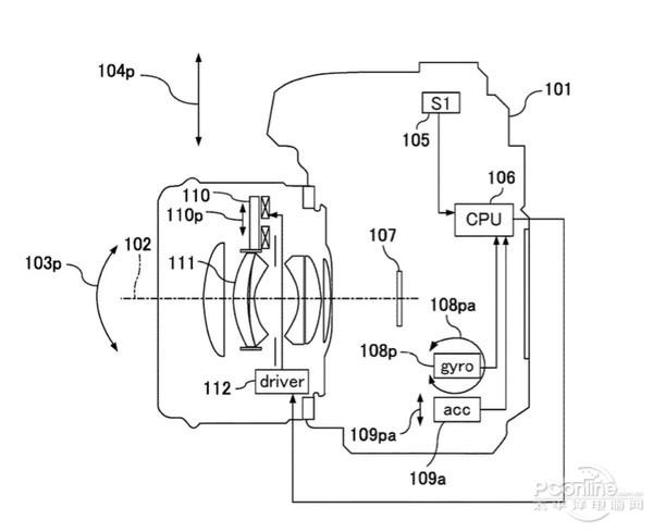 佳能正研发传感器防抖 机身与镜头防抖两不误
