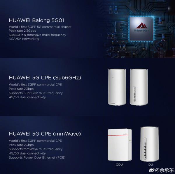 华为展示旗下首款CPE设备:5G商用在即