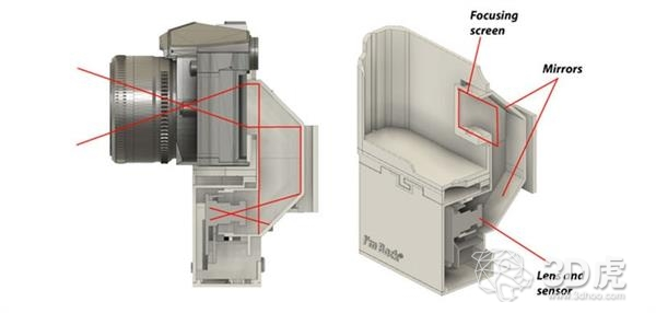 3D打印配件将35mm相机转变为混合数码相机