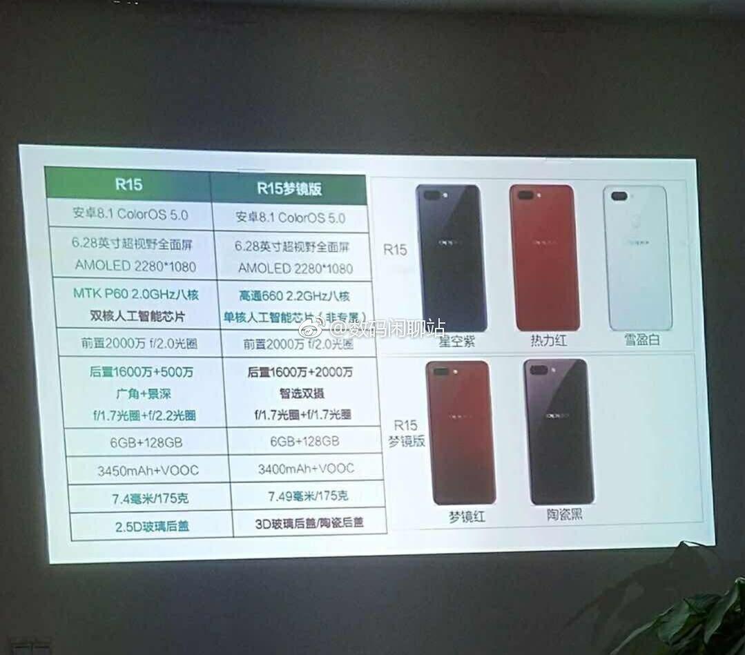 OPPO R15全曝光:联发科P60/高通660双版本,安卓8.1
