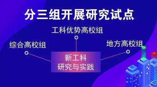 """教育部点名 电气专业要""""火""""!囊括智能电网信息工程"""