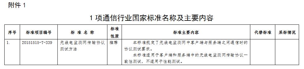 通信行业修订1项国家标准和3项行业标准