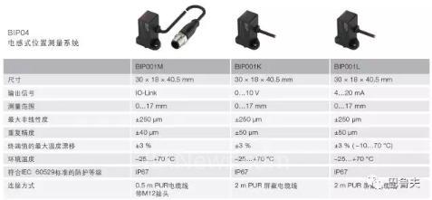 BIP04电感式位置测量系统持续且非接触式地测量线性位移
