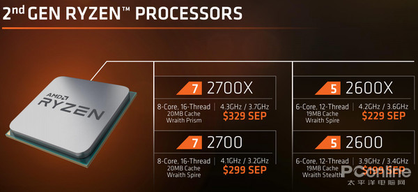 第二代锐龙7 CPU首发评测:一年磨剑 今朝惊喜