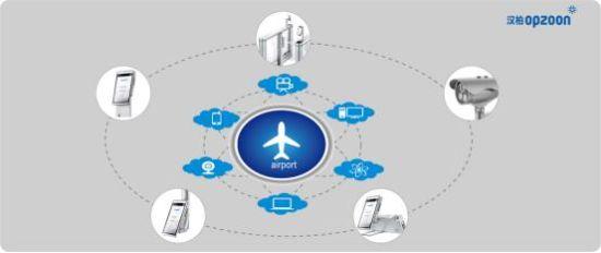 汉柏科技人脸识别打造AI+大数据机场一体化安全防控