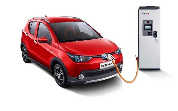 全球3月新能源乘用车销量排行:日产聆风遥遥领先,与中国品牌拉开差距