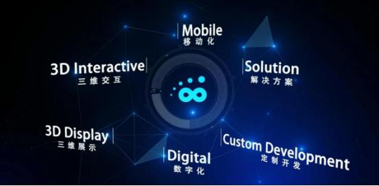 老子云—全球首家智能化数字实物云计算平台