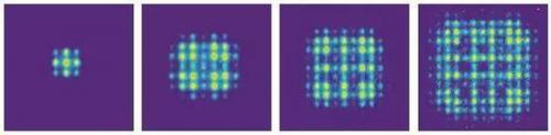 模拟量子计算的实力前景,上交大这次厉害了