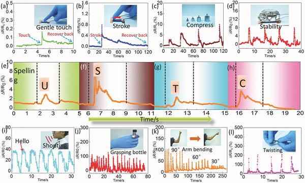 纳米材料前沿研究成果:柔性物理或化学传感器