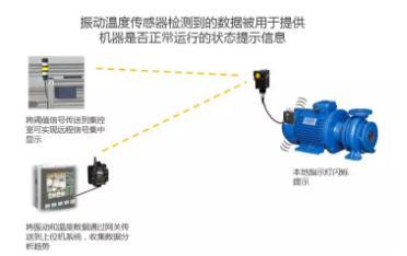 邦纳QM42VT传感器对电机振动风险进行预防