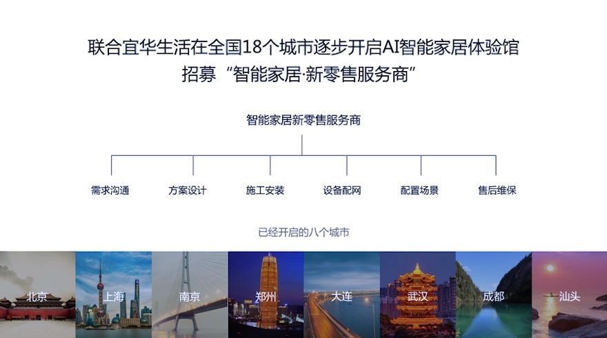专访小葱智能邓正平:布局AI智能家居新零售,重新定义未来家生活