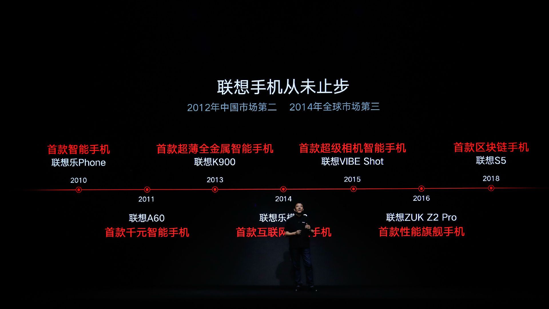 联想推三款新机重启手机品牌 团队将加入联想中国