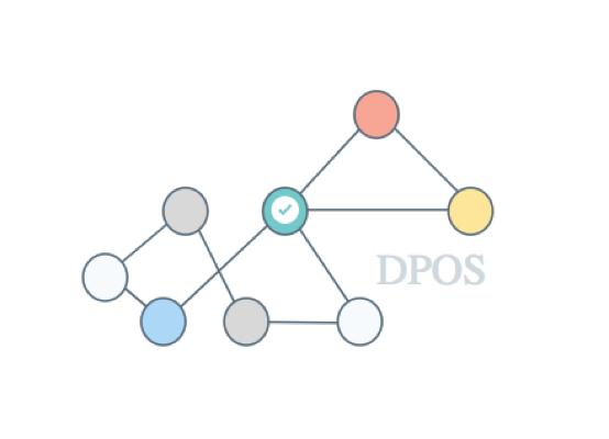共识算法之战,DPOS能脱颖而出吗?