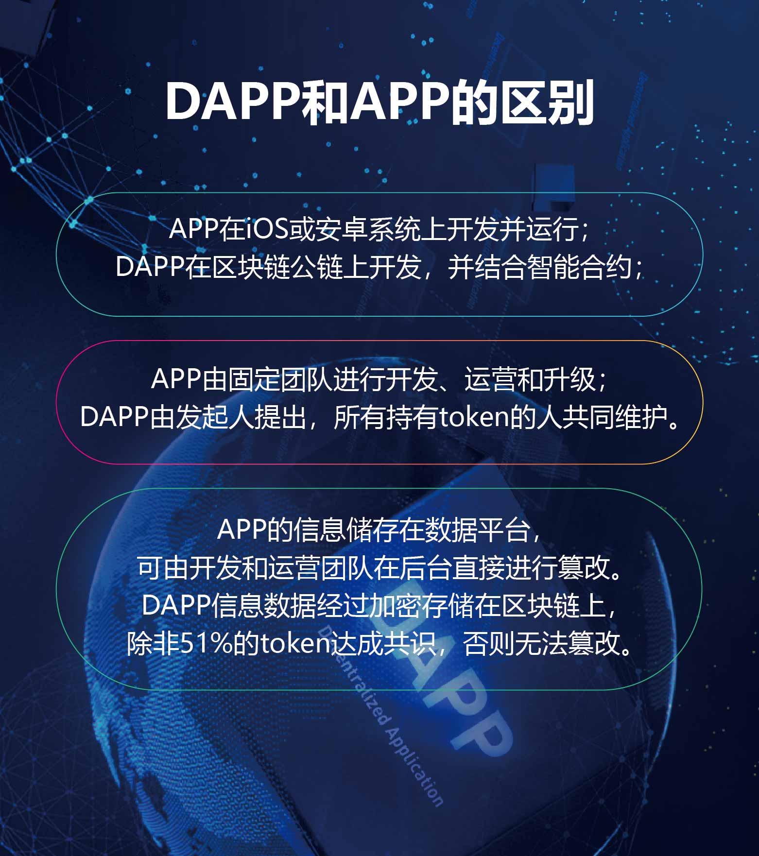 """号称开启""""区块链3.0""""的DAPP到底是什么?"""