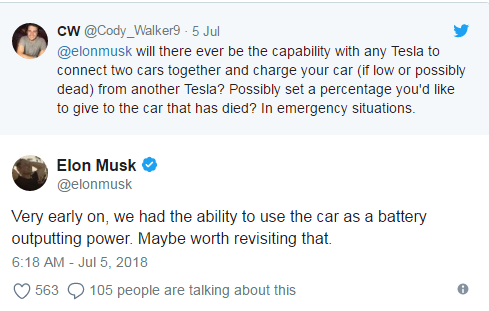 马斯克:特斯拉或重新采用车辆到电网(V2G)技术