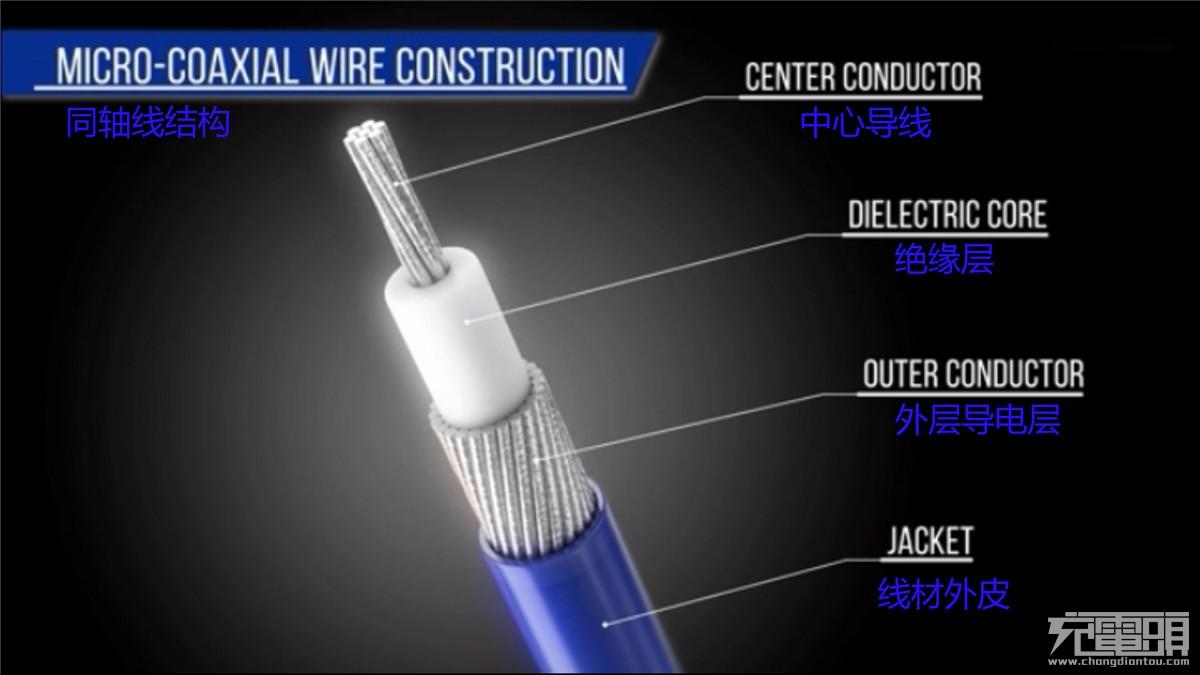 为什么雷电3线普遍不超过0.5m?