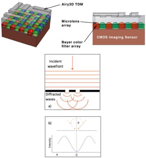 博世、英特尔投资的新锐 可赋予任意2D图像传感器3D传感能力